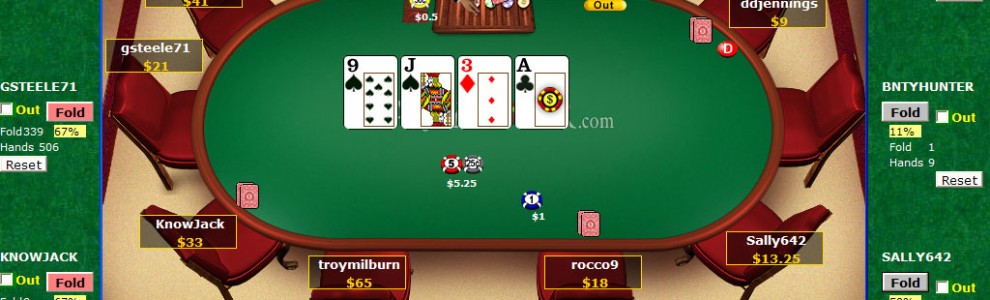 The Significance of Screen Names Poker