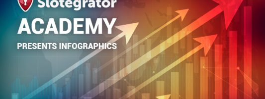 Even More Infographics. Slotegrator Academy Expands With New Section